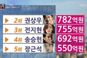 Top 10 sao có khối bất động sản khủng nhất Kbiz: Jeon Ji Hyun đứng sau vợ chồng Kim Tae Hee - Bi Rain