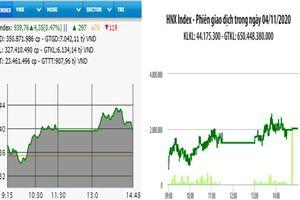 Sắc xanh áp đảo, VN-Index tiến sát mốc 940 điểm