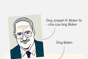 Những chuyến tàu trong cuộc đời nhiều bi kịch của Joe Biden