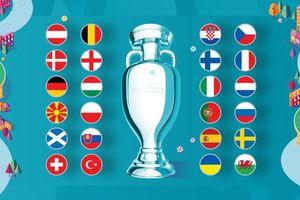 Danh sách chính thức 24 đội tuyển dự EURO 2021