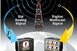Ngừng phát sóng truyền hình analog tại 15 tỉnh từ 0h ngày 28-12-2020
