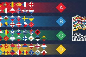 UEFA/FIFA đang nghĩ gì với Nation League?