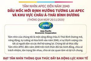 Dấu mốc mới định hướng tương lai APEC, khu vực châu Á-Thái Bình Dương
