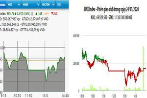 VN-Index bật tăng, thanh khoản rất cao