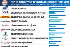 Top 10 Công ty uy tín ngành Logistics năm 2020
