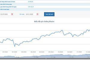 Giá tăng, lãnh đạo VHC muốn bán ra gần hết cổ phiếu