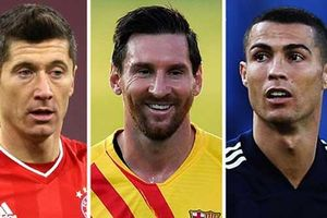 Danh sách đề cử FIFA The Best 2020: Ronaldo, Messi thách đấu Lewandowski