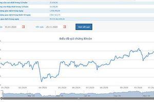 DOJI hủy mua 11,62 triệu cổ phiếu TPBank