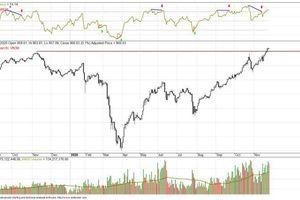 Phái sinh: Các hợp đồng tương lai đều giảm điểm khi thị trường chạm ngưỡng 1.000 điểm