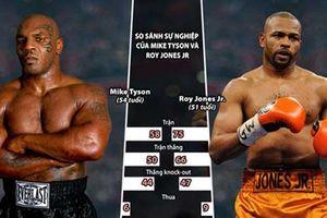 Mike Tyson tái xuất, đối đầu Roy Jones Jr: Ngày 'báo đốm' gặp 'chó điên'