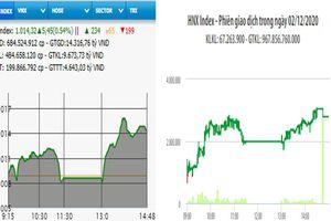Dòng tiền đổ mạnh, VN-Index bứt phá hơn 5 điểm