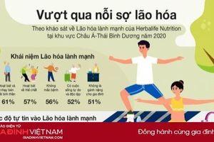 Người tiêu dùng châu Á đứng đầu danh sách nỗi lo lão hóa