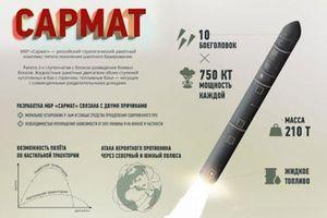 ICBM hạng nặng Sarmat sẽ nhận nhiệm vụ chiến đấu vào năm 2022