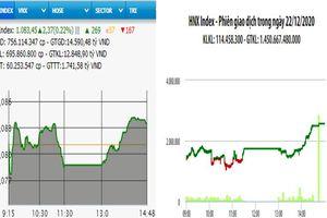 VN-Index tăng hơn 2 điểm, thanh khoản rất cao