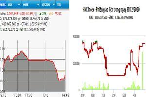 VN-Index giảm nhẹ, thanh khoản cao