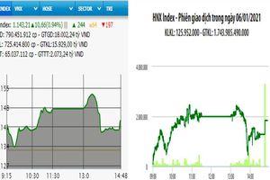 VN-Index tăng hơn 10 điểm, giao dịch khớp lệnh lập kỷ lục