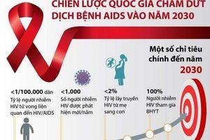 10 sự kiện nổi bật về phòng, chống HIV/AIDS năm 2020 tại Việt Nam