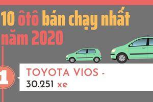 10 ô tô bán chạy nhất năm 2020