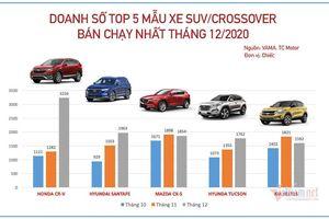 Xe đa dụng tháng 12/2020: Honda CR-V trở lại, Toyota Corolla Cross bật top