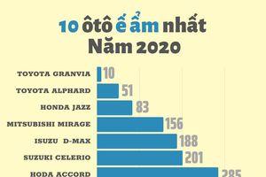 10 mẫu ô tô ế ẩm nhất năm 2020 tại thị trường Việt Nam