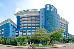 Thực trạng đầu tư và chi tiêu tài chính của các trường đại học công lập Việt Nam