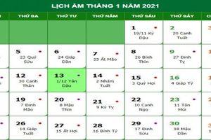 Lịch âm hôm nay (13/1/2021): Xuất hành hướng nào, giờ nào mang lại may mắn?
