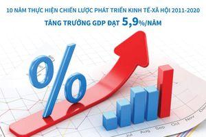 Infographic: Tăng trưởng GDP đạt 5,9%/năm