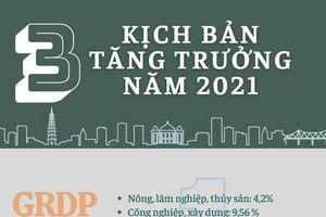 Infographics: Ba kịch bản tăng trưởng năm 2021 của thành phố Hà Nội