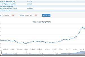 Chứng khoán VnDirect muốn bán 6 triệu cổ phiếu quỹ