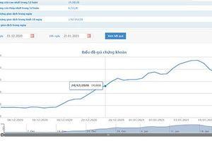 Giá tăng, vợ chồng Tổng giám đốc đăng ký bán cổ phiếu TDC