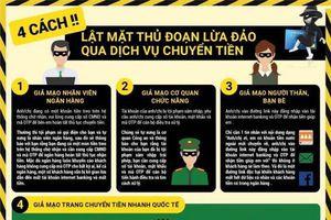 TP Hồ Chí Minh: Tái diễn nạn gọi điện giả cơ quan điều tra để lừa đảo