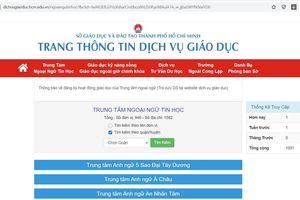 Nhiều trung tâm ngoại ngữ chưa được cấp phép hoạt động: Sở GD&ĐT TP.HCM nói gì?