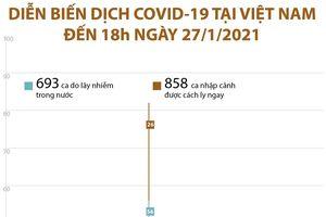Diễn biến dịch COVID-19 tại Việt Nam đến 18h ngày 27/1/2021