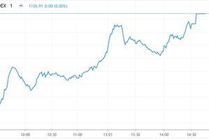 Gom hàng 'xuyên Tết', VN-Index tăng hơn 70 điểm cả tuần