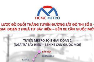 Đối tác Hàn Quốc quan tâm xây dựng tuyến metro số 5 giai đoạn 2 tại thành phố Hồ Chí Minh