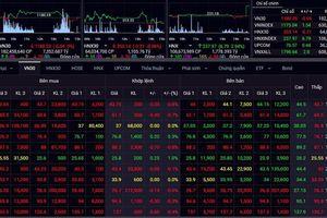 Thị trường chứng khoán 'rung lắc', bluechips ngập ngừng ở vùng đỉnh