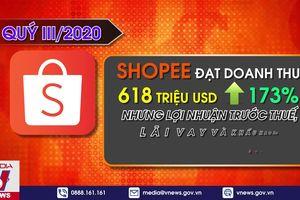 Công ty mẹ của Shopee trở thành đế chế 137 tỷ USD như thế nào?
