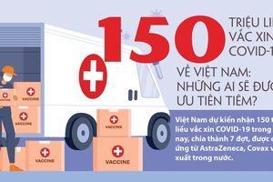 150 triệu liều vắc xin COVID-19 về Việt Nam: Những ai sẽ được ưu tiên tiêm?