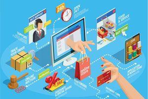 Lành mạnh hóa thị trường thương mại điện tử