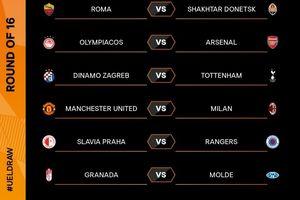 Bốc thăm vòng 1/8 Europa League: Man United chung kết sớm với Milan