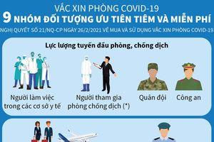 Chín nhóm đối tượng ưu tiên và miễn phí tiêm vắcxin