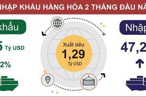 Thương mại hàng hóa xuất siêu 1,29 tỷ USD
