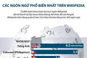Các ngôn ngữ phổ biến nhất trên Wikipedia