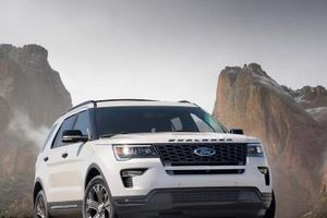 Giá xe Ford tháng 3/2021: Ford Tourneo giảm 30 triệu, nhiều mẫu xe có quà tặng hấp dẫn
