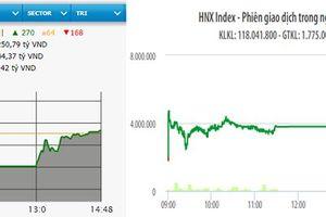VN-Index đóng cửa trong sắc xanh nhạt