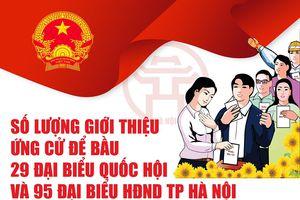 Số lượng người giới thiệu ứng cử để bầu 29 đại biểu Quốc hội và 95 đại biểu HĐND TP Hà Nội