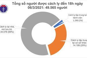 Chiều 6/3, thêm 6 ca mắc COVID-19 đều ở Hải Dương