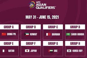 Thách thức lớn với tuyển Việt Nam: Đá tiếp vòng loại World Cup tại UAE