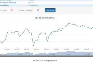 VietJet Air chốt thời gian bán hết cổ phiếu quỹ