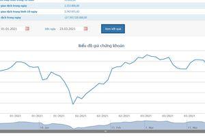 Petrolimex đã bán xong cổ phiếu quỹ, thu về hơn 1.400 đồng